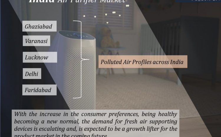 Air Purifier Market in india (2017 – 2023) – Size, Growth & Forecast