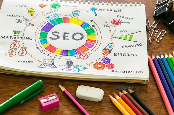 Know About On-Page Optimization